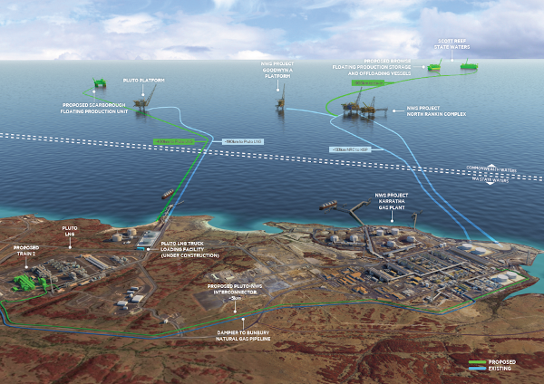 The Burrup Hub concept - Browse and Scarborough LNG projects