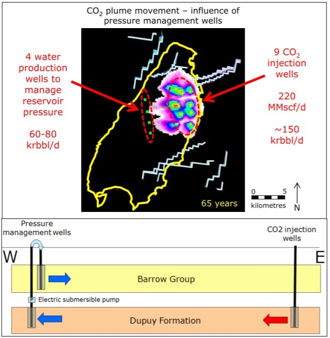 Gorgon CO2 plume movement and influence of pressure management wells