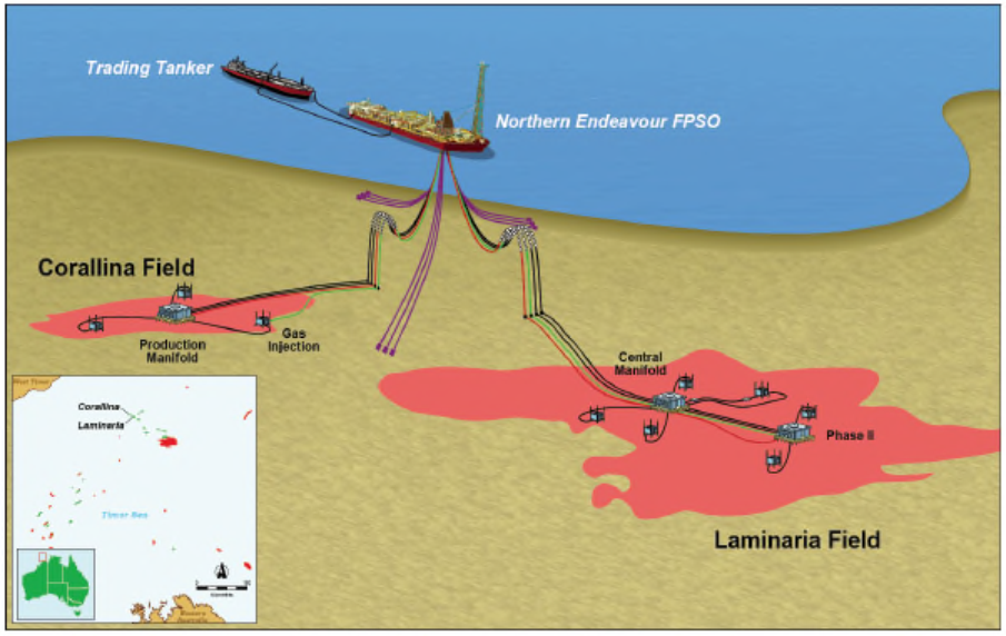 Schematic of the Laminaria Corallina oil fields, subsea equipment and Northerm Endeavour oil vessel in the Timor Sea.