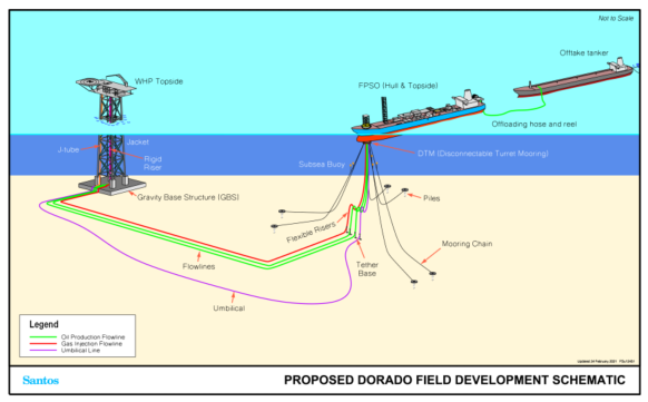 Schematic of Santos' proposed Dorado oil project off the Western Australian coast showing the platform, FPSO and pipelines.