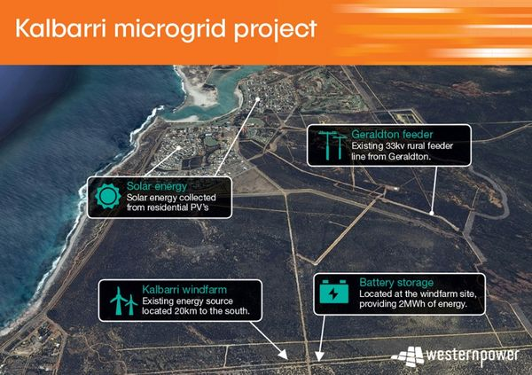 WA faces up to microgrid challenges